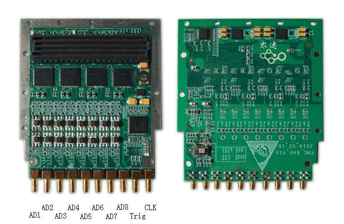 模拟数字转换器,FMC,HPC,FMC108,SDR,雷达,无线通信接收器,医疗设备,软件定义无线电,Xilinx,载波卡,SAR雷达成像,4DSP公司