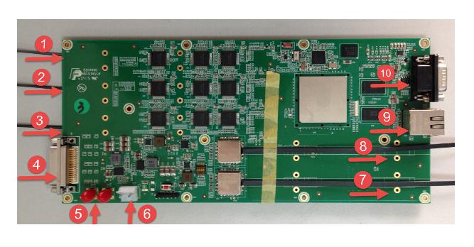 Êý¾Ý¸´ºÏ°å, Kintex-7 FPGAÊý¾Ý¸´ºÏ°å,XC7K325T FPGA,Êý¾Ý²É¼¯,¸ßËÙ´®ÐÐÊÕ·¢,¿ìÊÓÊý¾Ý