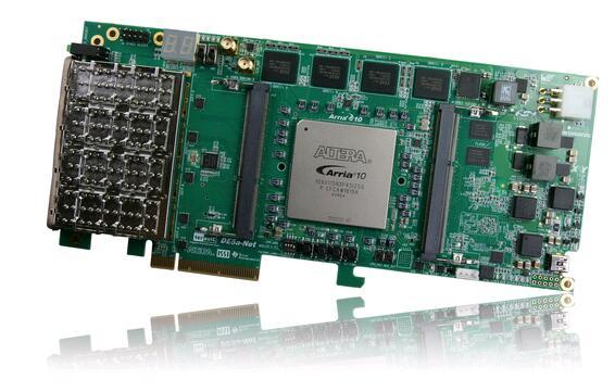 DE5a-NET,云计算,高效能计算,数据采集,信号处理,网路虚理